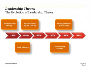 leadership theories3
