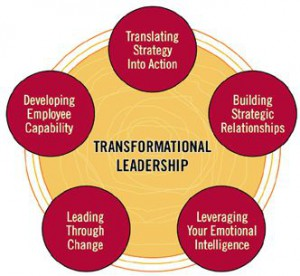 transformational_leadership2